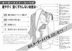上着解剖図.jpg