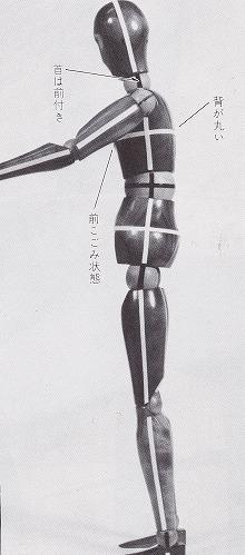 1後傾体人体 - コピー.jpg
